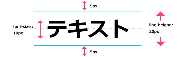 行間の指定2