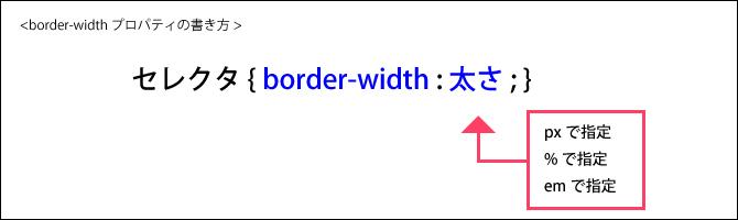 border-widthプロパティ1