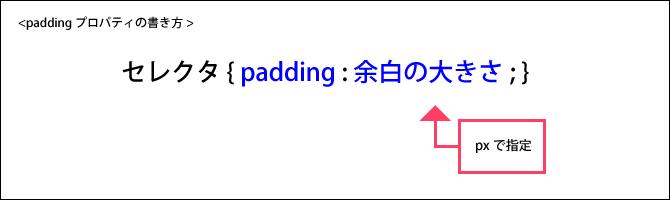paddingプロパティ1