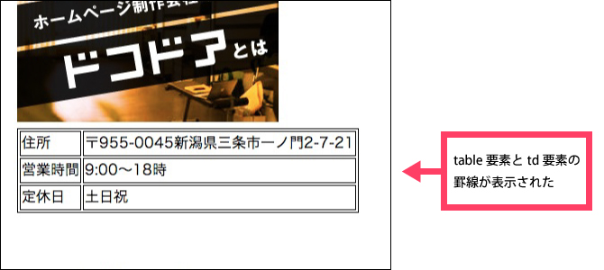 table要素の表示を変更する2