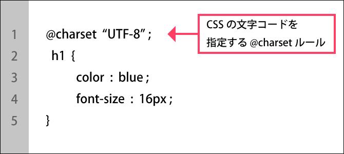 CSSのソースコードを書く