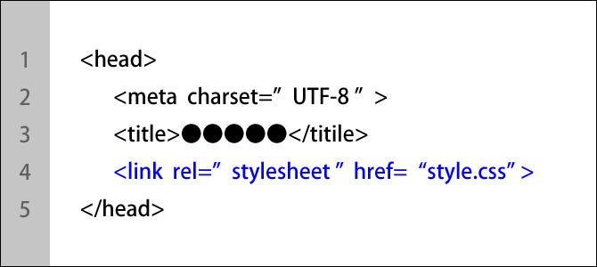 HTMLファイルと関連づける