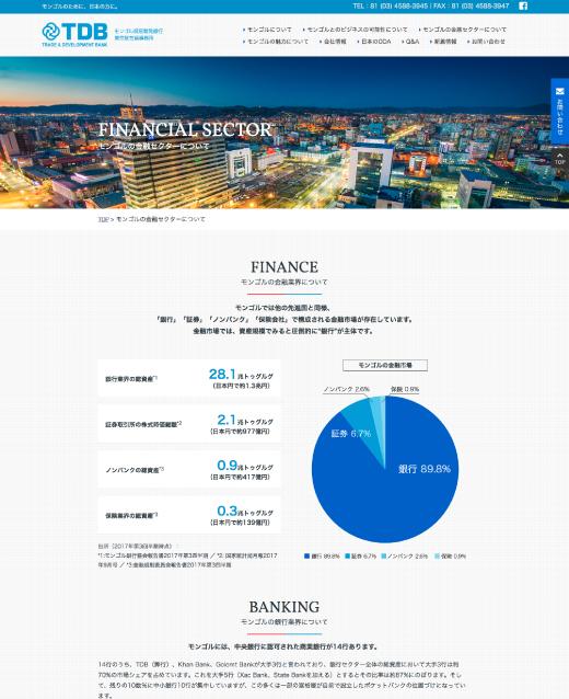 モンゴルの金融セクターについて
