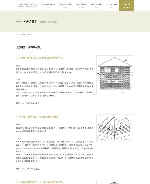 受賞歴(特許出願)